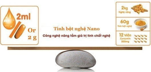 nano curcumin, tinh nghe nano, tinh nghệ nano curcumin